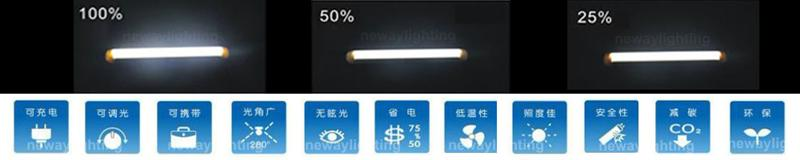 2.5W Rechargeable Portable LED Tube Brightness Dimmable