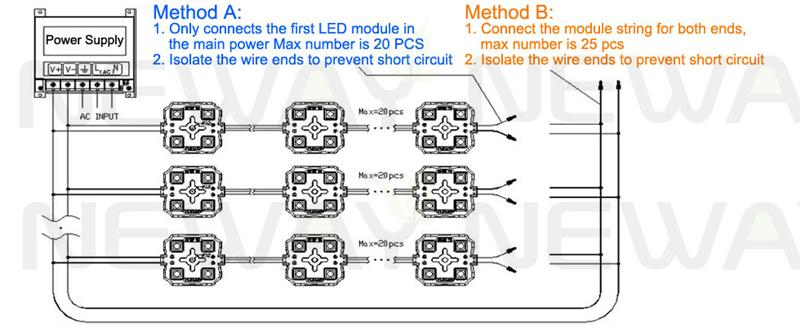 Outdoor LED Module 4 LED Connection Methods