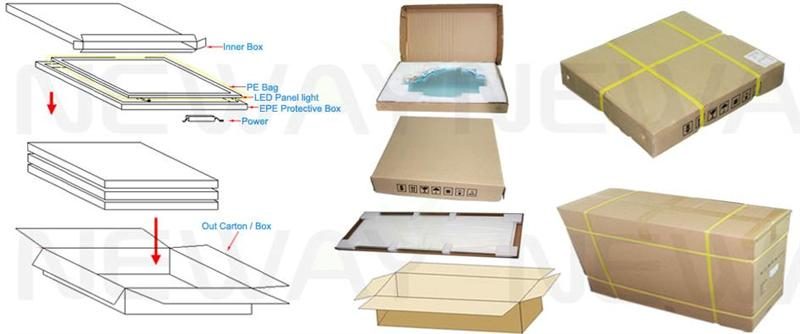 83W 1195*295 LED Panel Light Packing Pictures