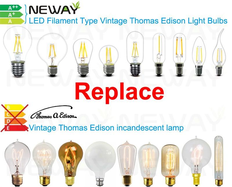 Image Gallery Light Bulb Types E27