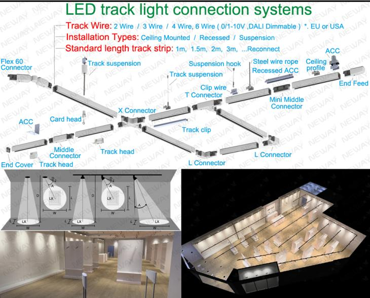 25W IP44 Museum Focusable LED Track Lights Ceiling Track Lights,4 ...