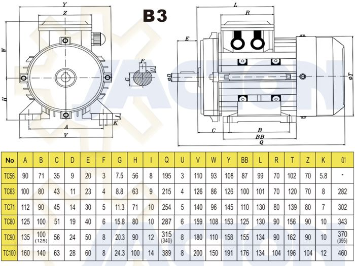 Electric Motor Frame Chart Images Diagram Writing Sample