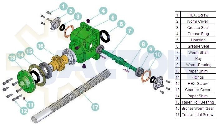 JT-5T Screw Jack Structure