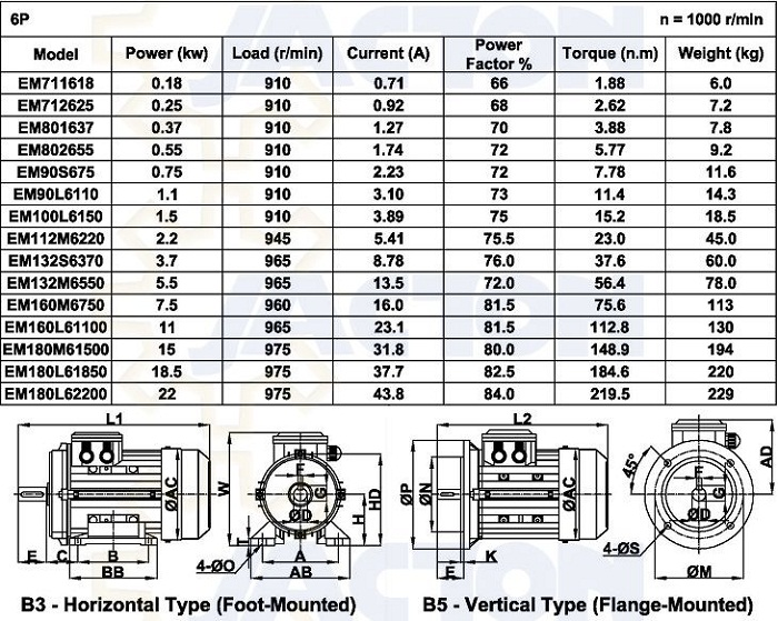 Foot Mounted Motor Dimensions Impremedia Net