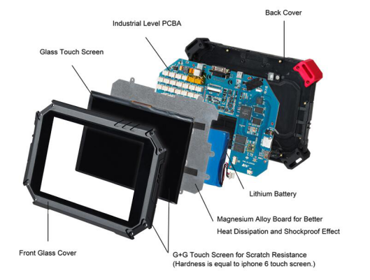 X-100 PAD2 Exploded Diagram